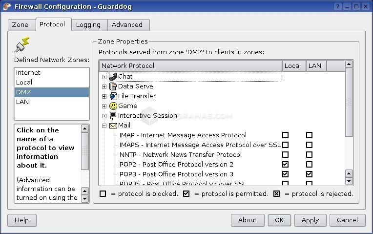 ipac linux: